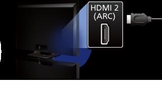 panasonic viera tv hdmi port location. connect the hdmi cable to tv\u0027s (arc) port 2. panasonic viera tv hdmi location