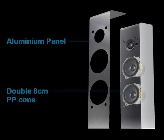 Composants audio de haute qualité