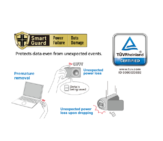 Smart Guard Data Protection