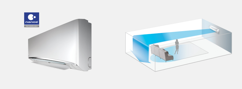 Image showing what an Aero series air conditioner looks like and how it sends out airflows that hug the ceiling and travel in three directions.