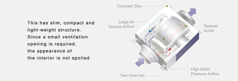 Image showing the internal structure of a cabinet fan and how it fits into a small interior space easily.
