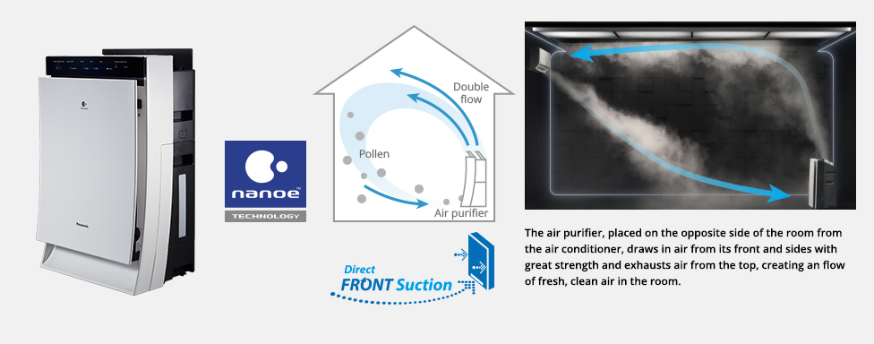 Image of what an air purifier looks like, showing it in a room where air is circulating between an air purifier and an air conditioner.