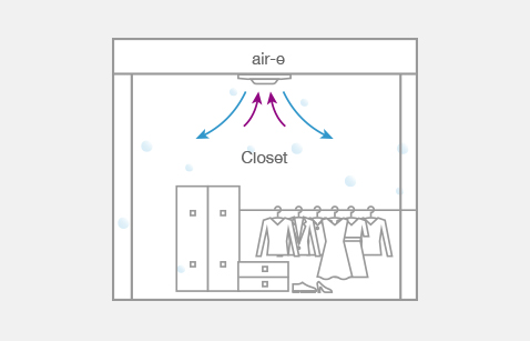 Image of how the nanoe from air-e keeps the inside of a closet fresh and clean.