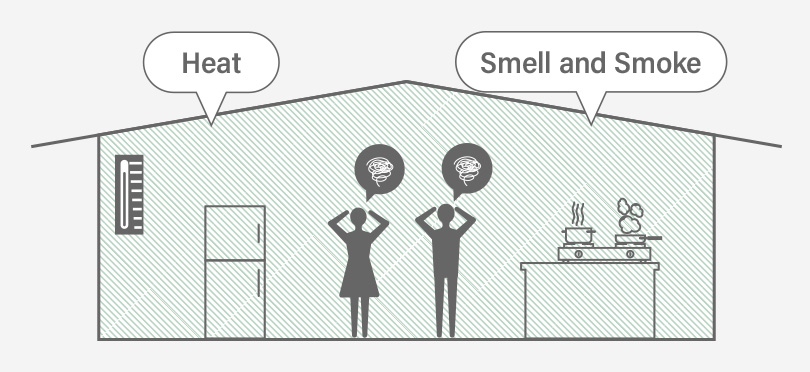 Image showing ventilation issues related to heat, odours, and smoke in the kitchen.