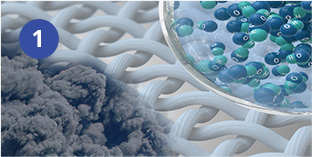nanoe™ X reliably reaches odours embedded in fibres.