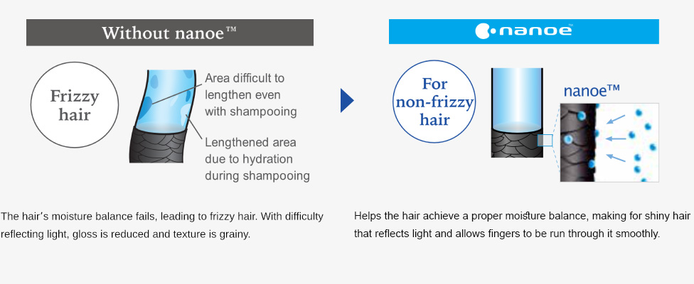 Hair Is Straighter And Smoother With nanoe™*¹⁸