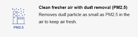 Clean fresher air with dust removal (PM2.5)
