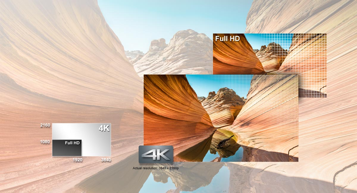 4K Video – Lepší detaily než v rozlišení Full HD