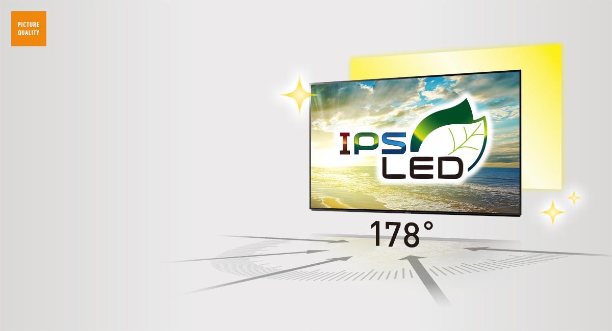 IPS LED Super Bright Panel Plus