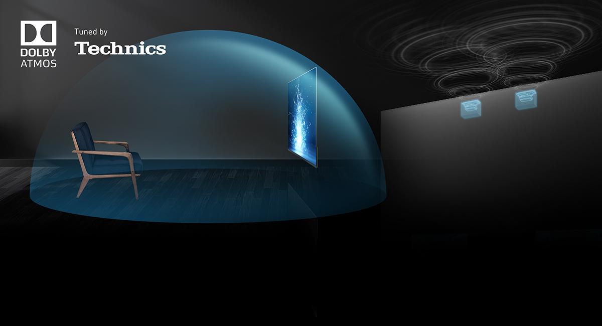 Beépített felfelé sugárzó hangszórói Dolby Atmos®-kompatibilisek