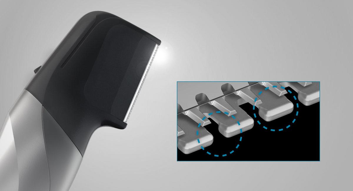 Bőrvédő pengetechnológia