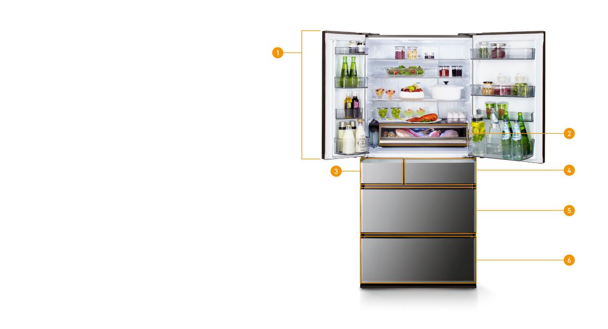 The 6-door Design for Optimal Storage