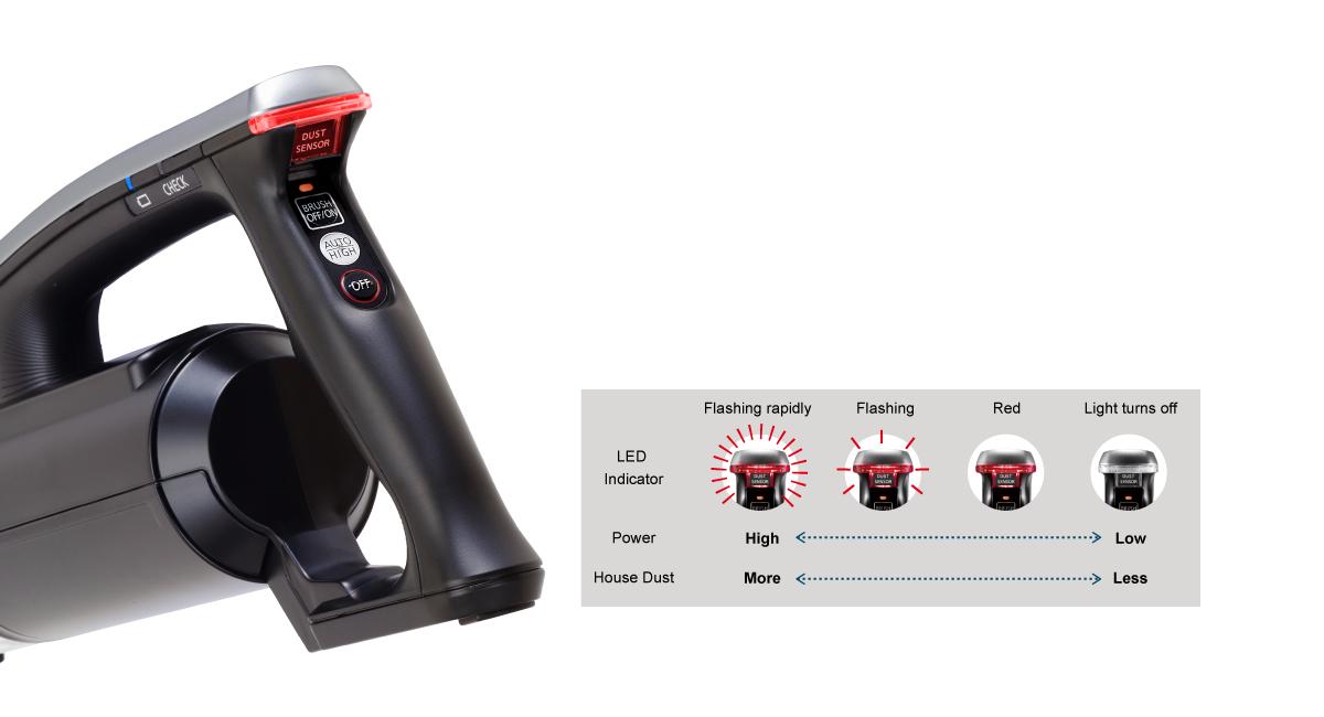 Dust Sensor controls power automatically