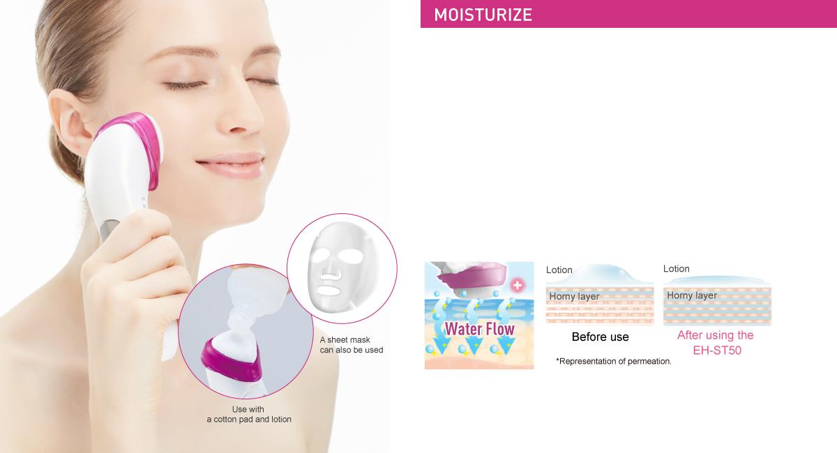 Delivers Moisturizing Ingredients Deep Inside the Skin
