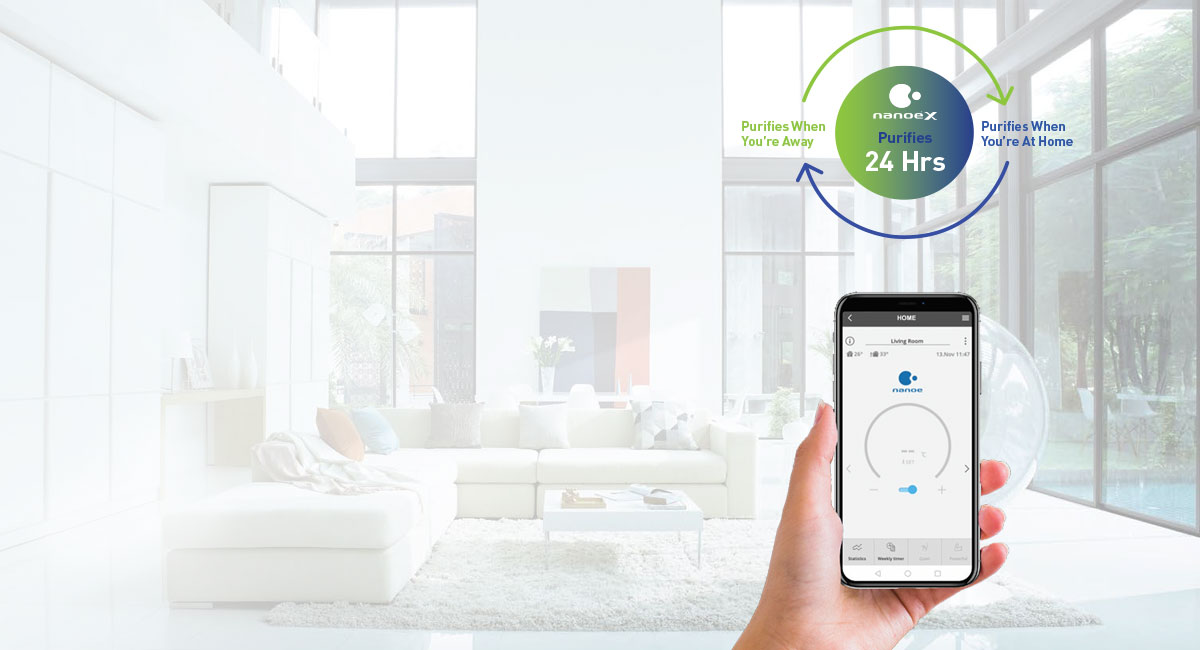 Complete Air Purification Wherever You Are