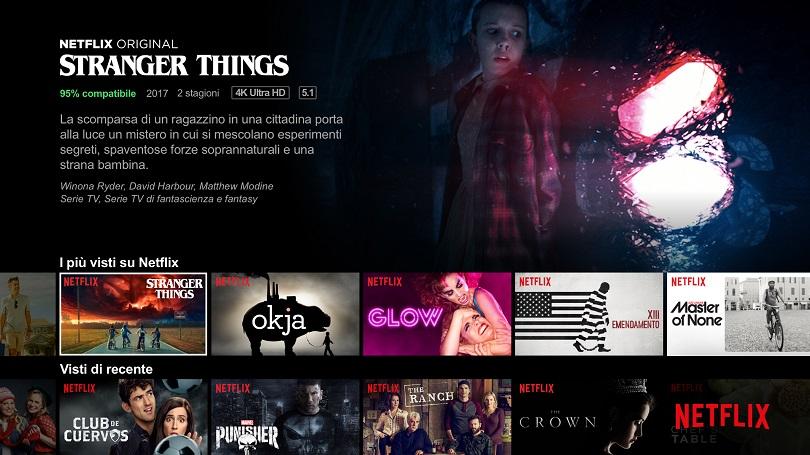 La Netflix Calibrated Mode sbarca sui televisori OLED Panasonic