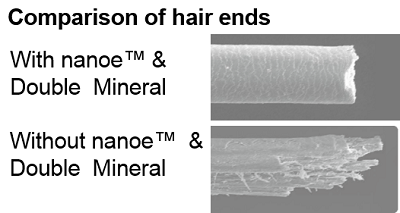 Comparison of hair ends - nanoe™ & Double Mineral*