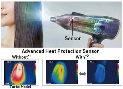 Smart hair care with Advanced Heat Protection Sensor (for the EH-NE82)