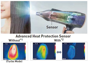 Smart hair care with Advanced Heat Protection Sensor (for the EH-NE82-K655)