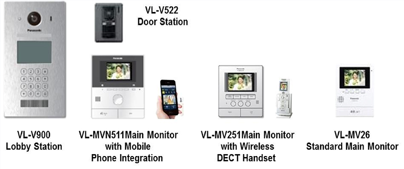 Panasonic New Video Intercom System for Apartment and Condominiums