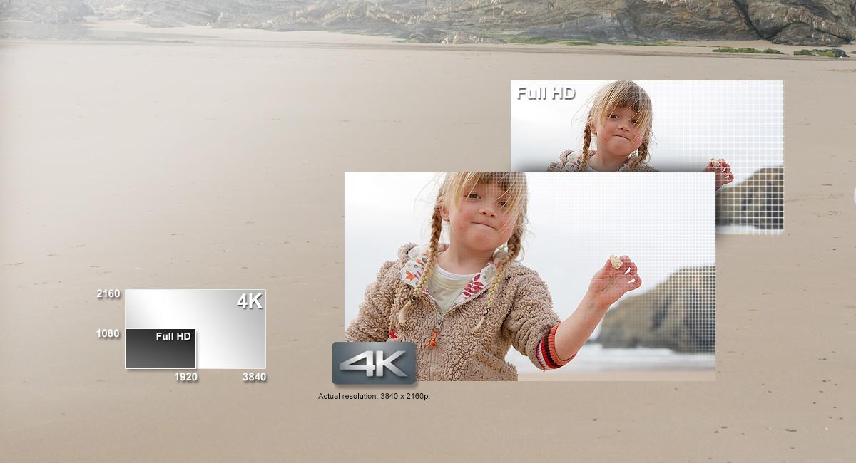 4K videó – a full HD-nál is többet mutat
