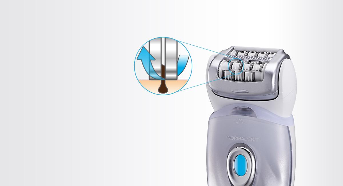 Duplatárcsás forgó epilátorfej a hatékony és gyors szőrtelenítéshez