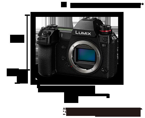 DC-S1E-K LUMIX S DSLM Wechselobjektivkamera