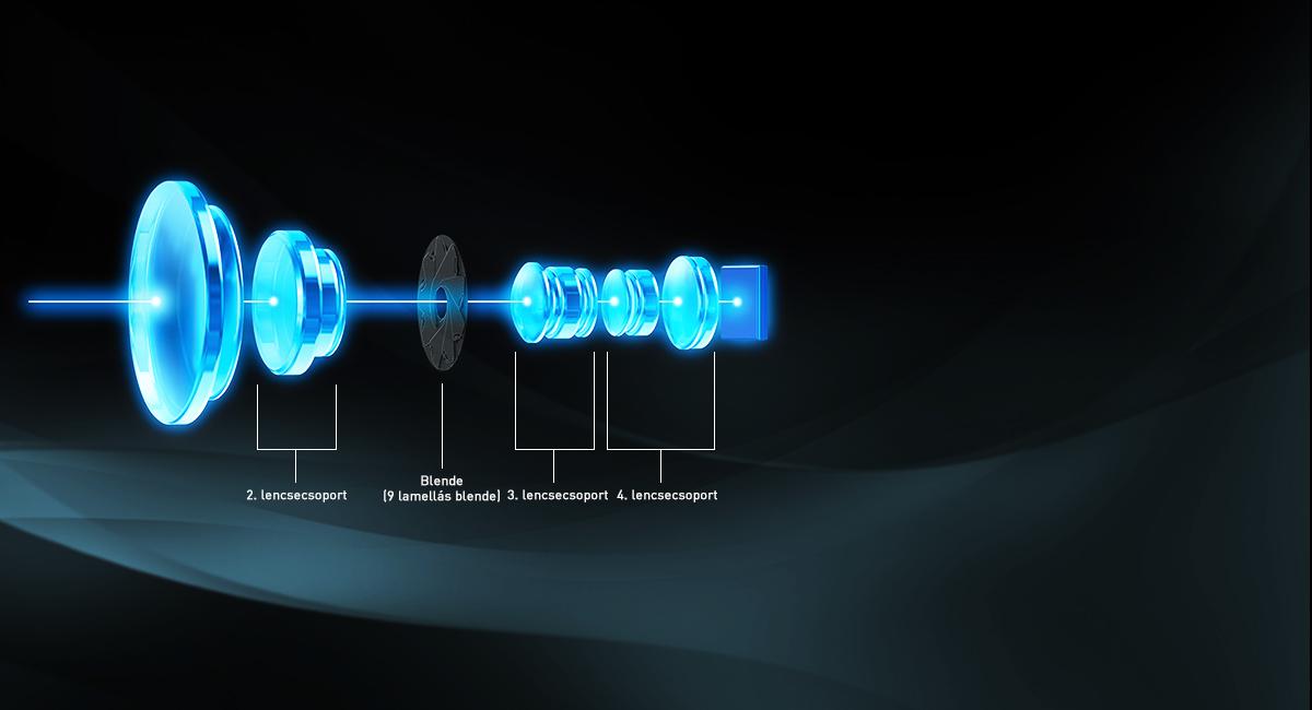 Új fejlesztésű LEICA DICOMAR 4K objektív