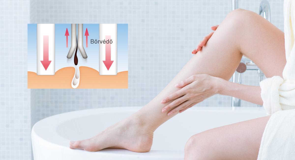 Bőrvédő a kíméletes epilálás érdekében