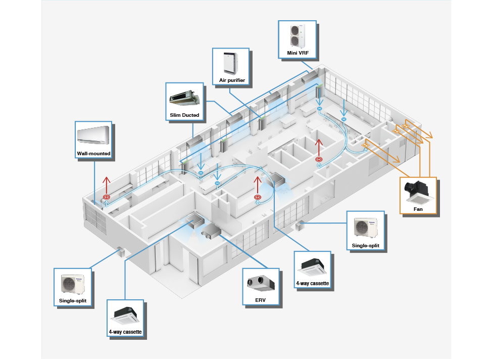 Image of a room map of a SOHO as seen from above, including reception area, office area and customer reception counter, library, customer reception counter, washroom, smoking room, storage room, and showing the possible locations of 10 different air quality management devices when reveal product details when clicked.