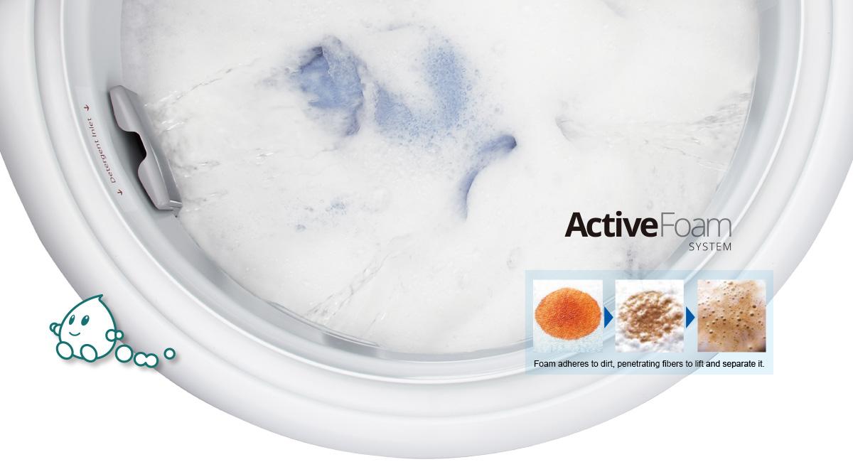 https://www.panasonic.com/content/dam/Panasonic/vn/vi/Feature/Washing%20machine/2015/0708/Feature_002.jpg