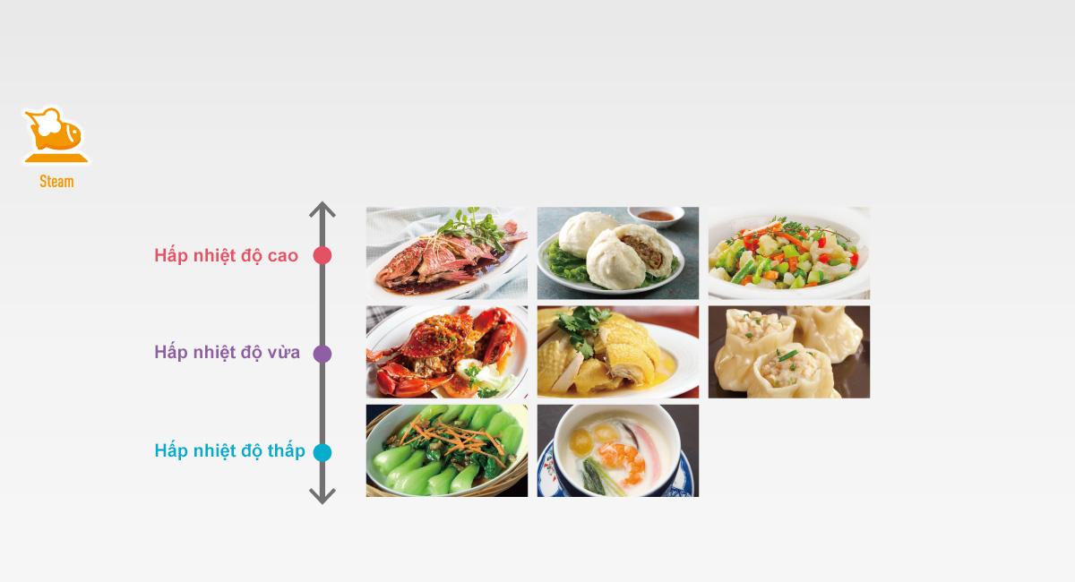 Chọn Chế độ hấp cho phù hợp với nguyên liệu nấu