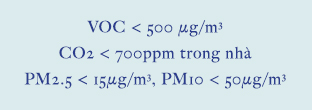 VOC < 500 μg/㎥, CO2 < 700ppm trong nhà, PM2.5 < 15μg/㎥, PM10 < 50μg/㎥