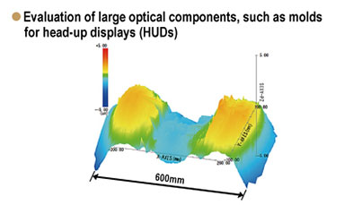 Evaluation of large optical components, such as molds for head-up displays (HUDs)