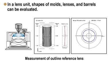 In a lens unit, shapes of molds, lenses, and barrels can be evaluated.