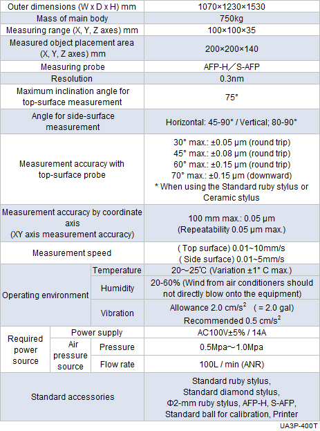 Specification table of UA3P-400T