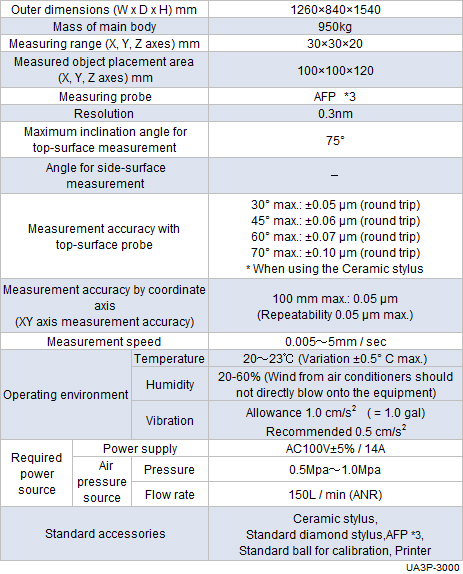 Specification table of UA3P-3000