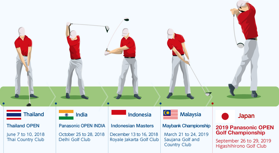 Thailand Thailand OPEN May 18 to 21, 2017 Thai Country Club / India Panasonic OPEN INDIA November 2 to 5, 2017 Delhi Golf Club / Indonesia Indonesian Masters December 14 to 17, 2017 Royale Jakarta Golf Club / Malaysia Maybank Championship February 1 to 4, 2018 Saujana Golf and Country Club / Japan 2018 Panasonic OPEN Golf Championship April 19 to 22, 2018 Ibaraki Country Club