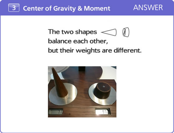 The two shapes balance each other, but their weights are different.