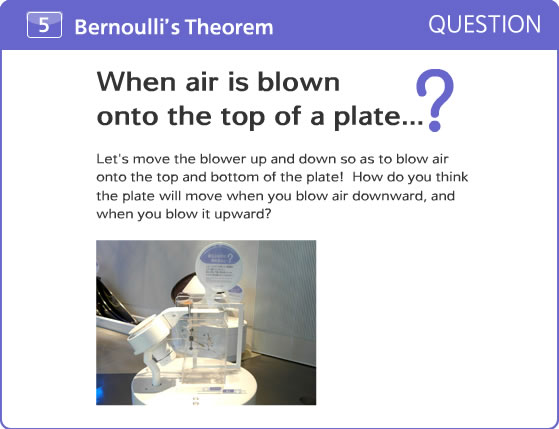When air is blown onto the top of a plate...?