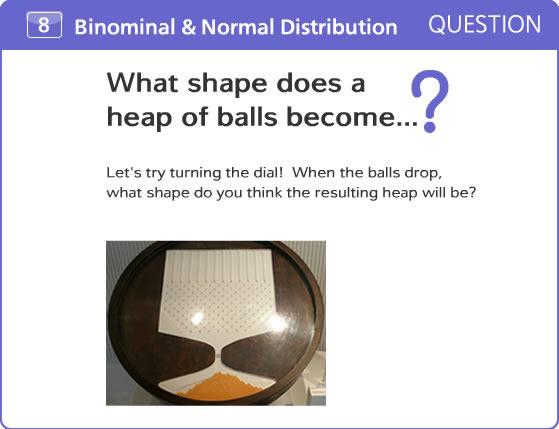 What shape does a heap of balls become...?