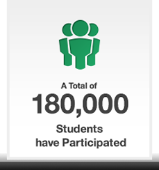 A Total of 180,000 Students have Participated