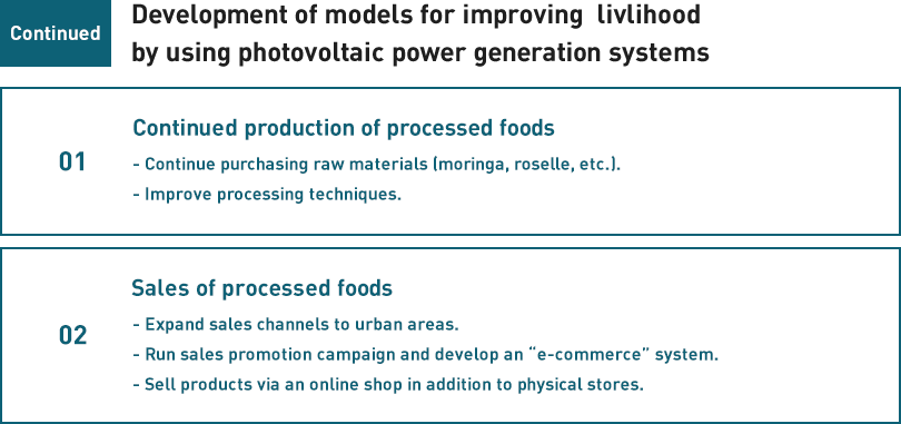 "[Continued]Development of models for improving livlihood by using photovoltaic power generation systems/01 Continued production of processed foods - Continue purchasing raw materials (moringa, roselle, etc.). - Improve processing techniques./02 Sales of processed foods - Expand sales channels to urban areas. - Run sales promotion campaign and develop an ""e-commerce"" system. - Sell products via an online shop in addition to physical stores."