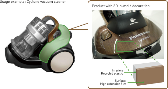 Usage example: Cyclone vacuum cleaner
