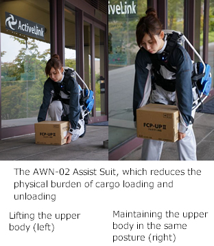 The AWN-02 Assist Suit, which reduces the physicalburden of cargo loading and unloading Lifting the upperbody (left) Maintaining the upper body in the same posture(right)
