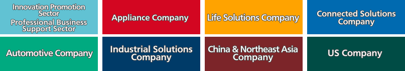 Image of organization divided into 8 categories. 1. Innovation Promotion Sector and Professional Business Support Sector, 2. Appliances Company, 3. Life Solutions Company, 4. Connected Solutions Company, 5. Automotive Company, 6. Industrial Solutions Company, 7. China & Northeast Asia Company, 8. US Company. Details of R&D Organization are below.
