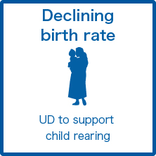 Declining birth rate UD to support child rearing