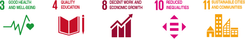 SDGs corresponding icon Goal 3: Good Health and Well-Being Goal 4: Quality Education Goal 8: Decent Work and Economic Growth Goal 10: Reduced Inequalities Goal 11: Sustainable Cities and Communities