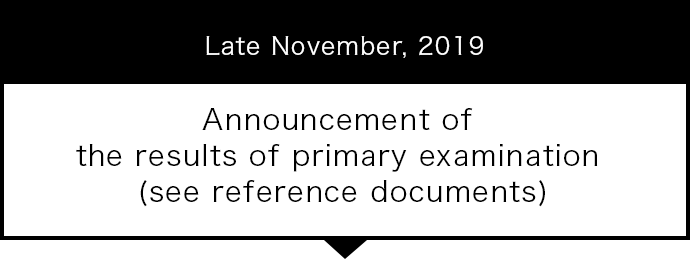 Late November, 2019 Announcement of the results of primary examination  (see reference documents)