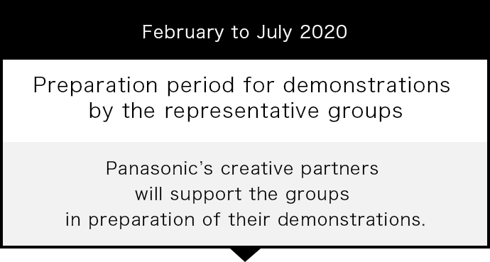 February to July 2020 Preparation period for demonstrations by the representative groups Panasonic's creative partners will support the groups in preparation  of their demonstrations.